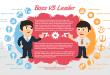 6 quyển sách hay về quản trị nhân sự dành cho nhà quản lý thành công